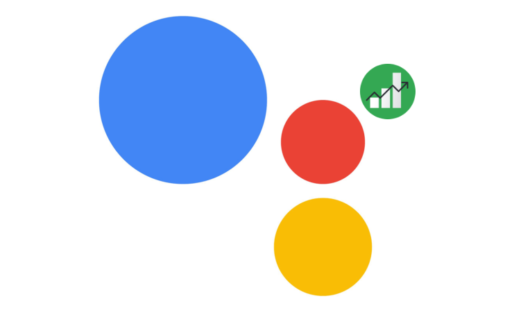 How Google Assistant Can Help You Stay On Top Of Your Stock Portfolio