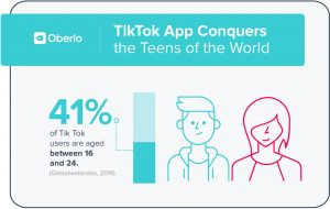 TikTok Safety
